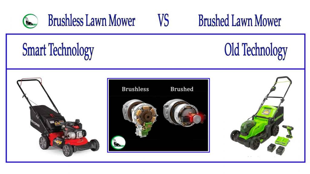 What is a brushless lawn mower
