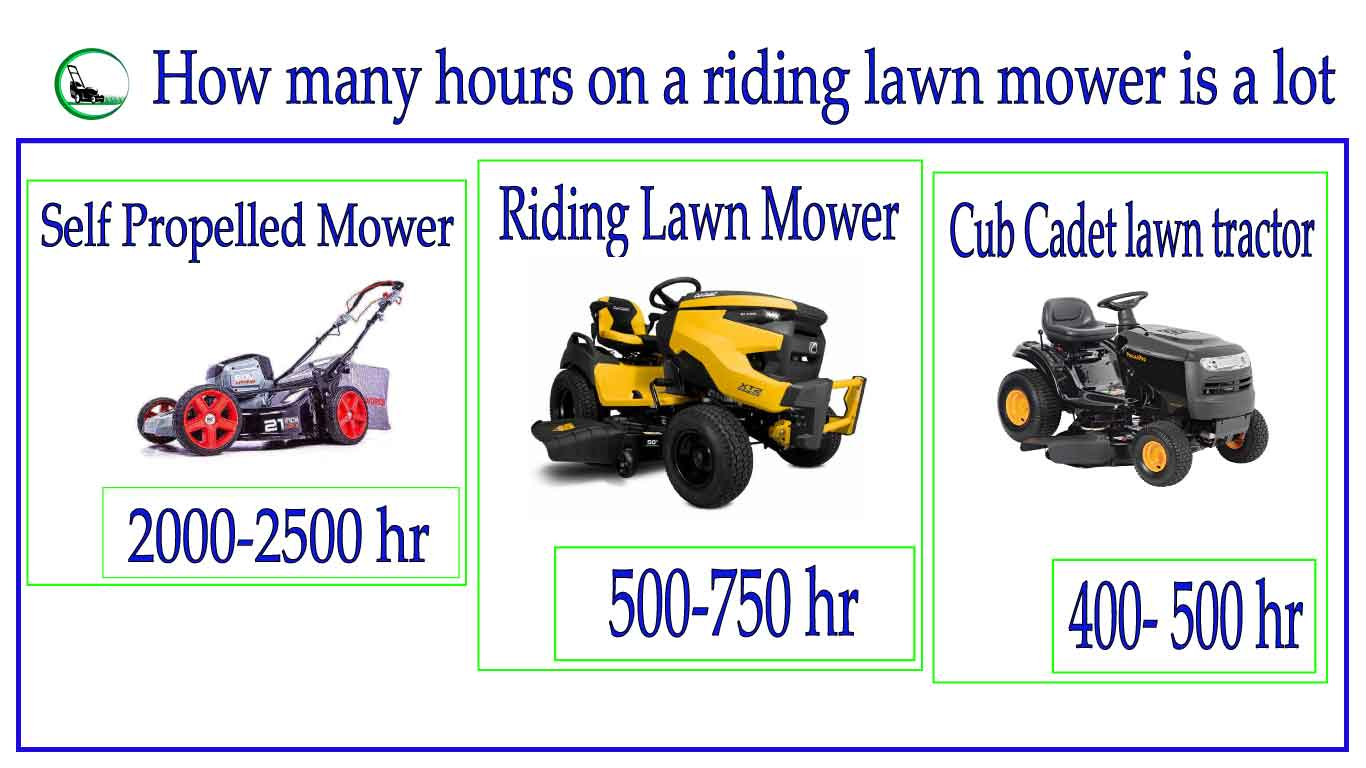 How many hours on a riding lawn mower is a lot