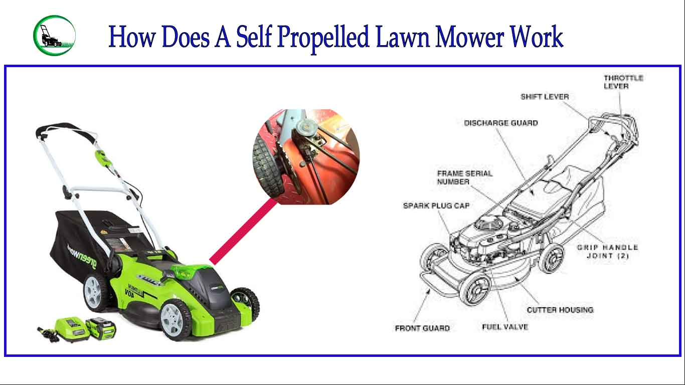How does a self-propelled lawn mower work